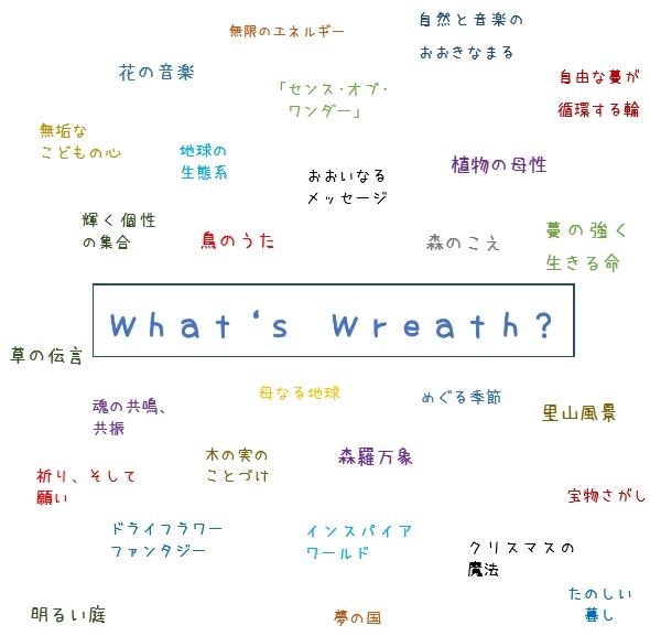 WhatsWreath.jpg